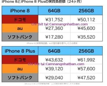 Giá máy iphone 8 mua kèm hợp đồng 24 tháng ở Nhật Bản rất rẻ