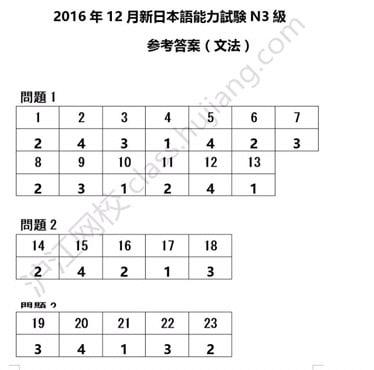 Đáp Án Đề Thi JLPT 12/2016 N3 lần 2 đầy đủ nhất.