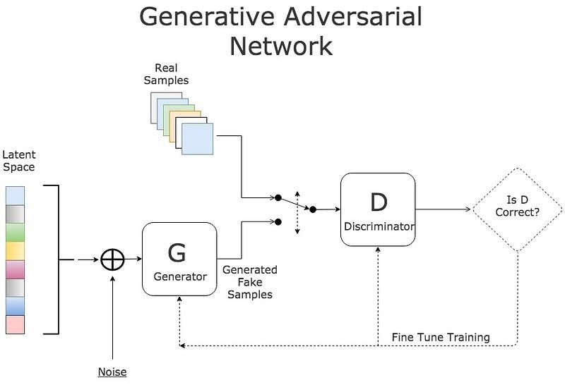 gold-miner/keras-generative-adversarial-networks-image-deblurring.md at master · xitu/gold-miner · GitHub