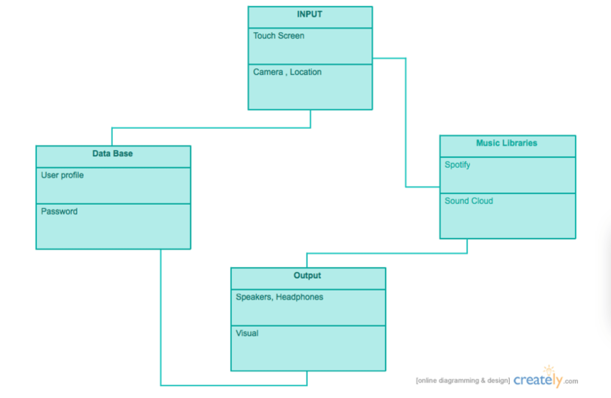 uml component diagram database management application 120 240 volt motor wiring of the app inputs and outputs  certainlyakey