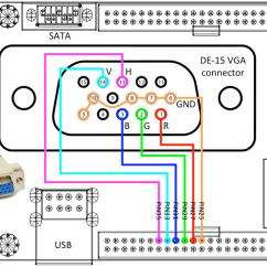 Vga To Component Wiring Diagram Amoeba Cell Vga输出 · Cubieplayer/cubian Wiki Github