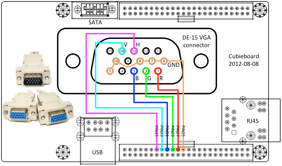 vga to component wiring diagram yanmar alternator vga输出 · cubieplayer/cubian wiki github