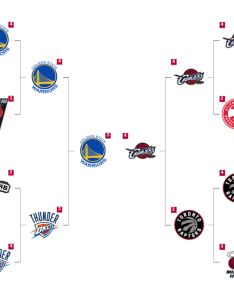 Nba playoff also github dabeng orgchart it    simple and direct organization rh