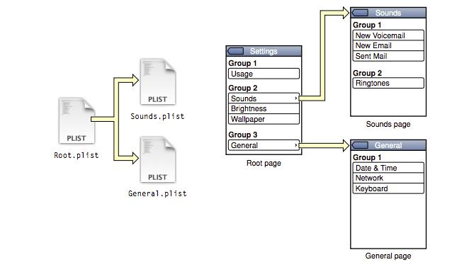 7.1 NSUserDefaults, Settings Bundle · mixi-inc/iOSTraining