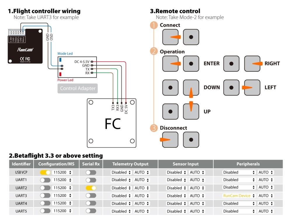 medium resolution of setup guide