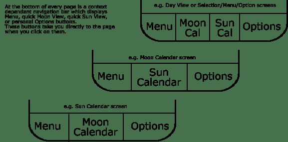 iPhone App Flow Chart · paulmoore/AstroCalendar Wiki · GitHub