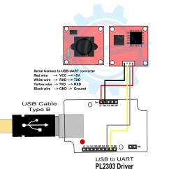 Usb Outlet Wiring Diagram T1 Cable Surge Protector Circuit