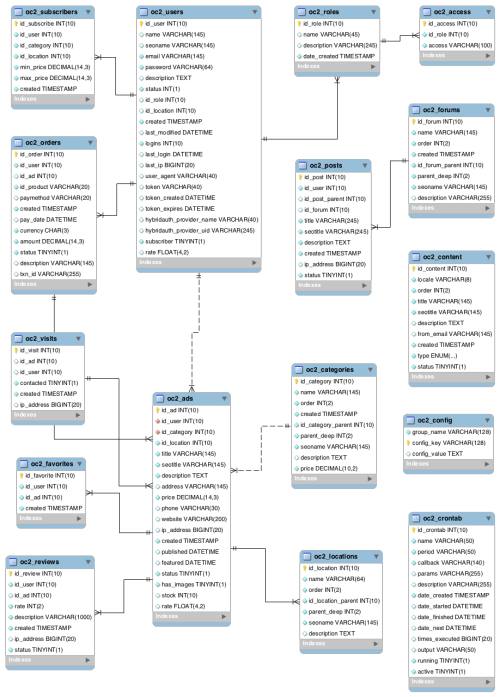 small resolution of diagram database