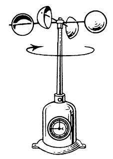 ¿Qué es un anemómetro? · morezane/Estacion Wiki · GitHub