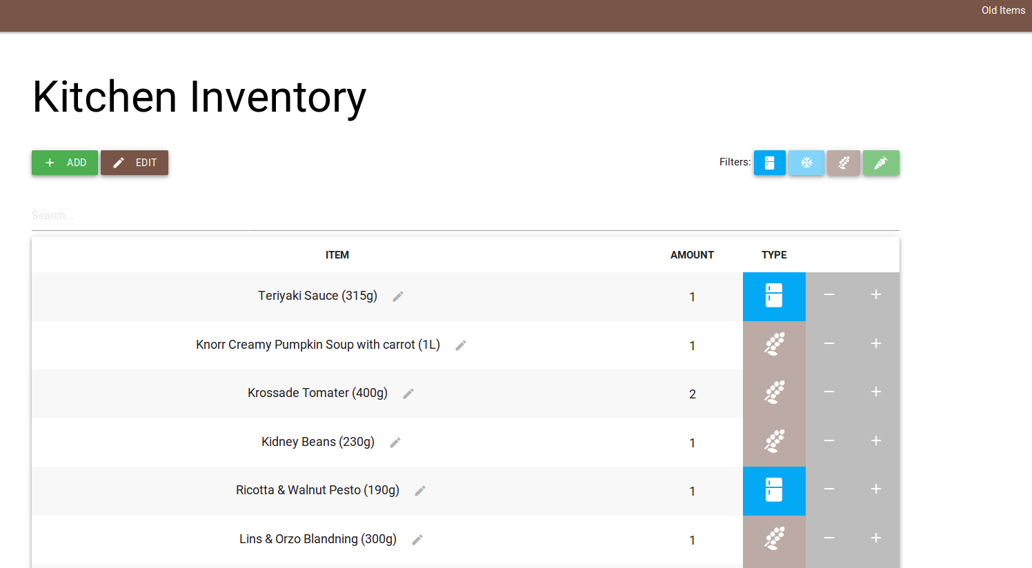 kitchen inventory outdoor cart github fuzzymannerz a stock system for food and requirements
