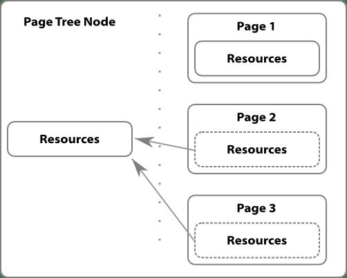 File corrupt after draw_text · Issue #584 · prawnpdf/prawn · GitHub