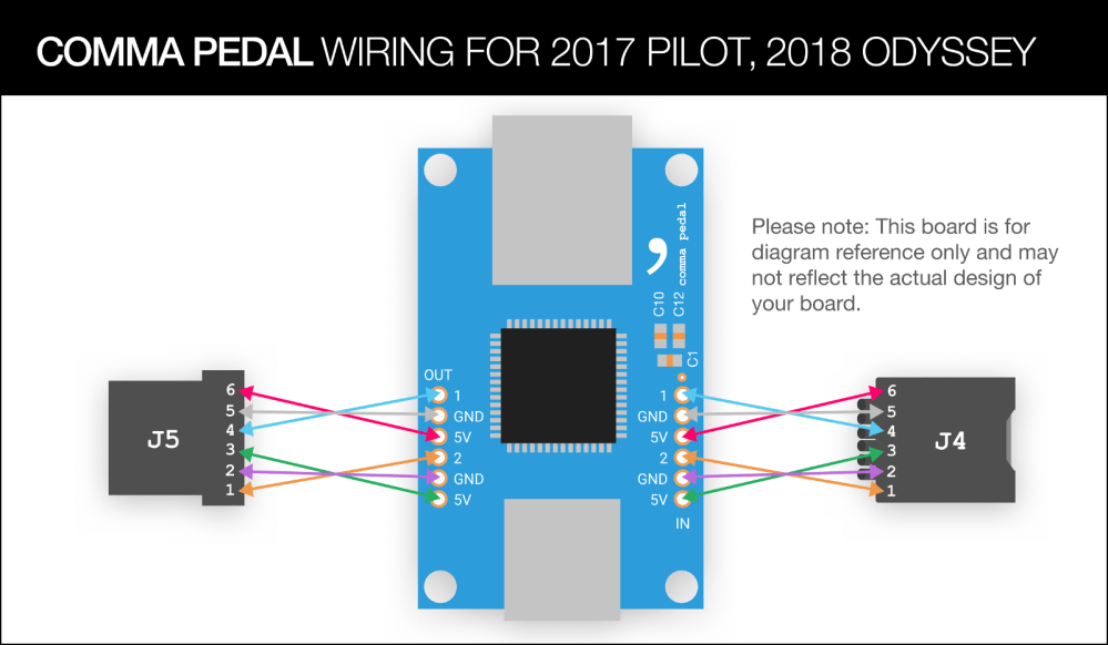 medium resolution of comma pedal wiring the connectors openpilot community pedal wiring diagram