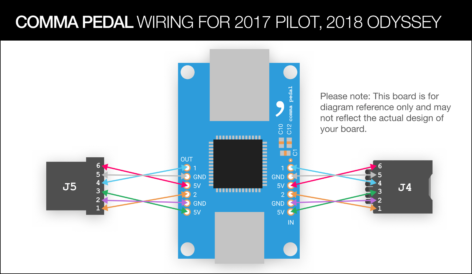 hight resolution of comma pedal wiring the connectors openpilot community pedal wiring diagram
