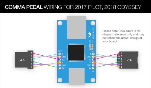 small resolution of comma pedal wiring the connectors openpilot community pedal wiring diagram