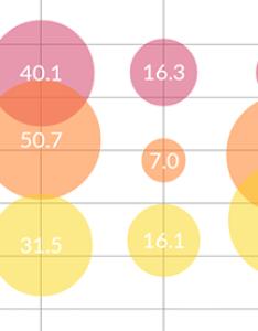Radarchart spider web chart also github danielgindi charts beautiful for ios tvos osx the rh