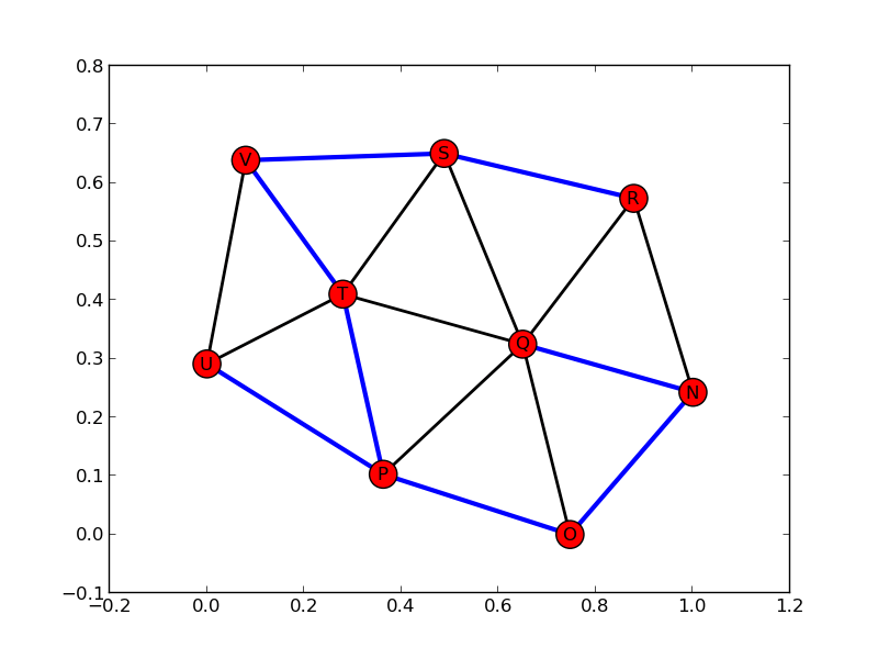 Distributed-Graph-Algorithms/Minimum-Spanning-Tree at
