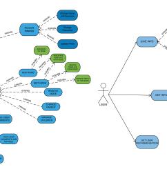 use case diagrams [ 4856 x 2592 Pixel ]