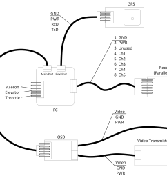 howto cc3d flight controller minimosd gps and ltm telemetry forcc3d ppm wiring diagram  [ 2763 x 2000 Pixel ]