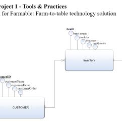 mysql database design entity relationship diagram [ 2271 x 1101 Pixel ]