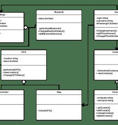 class diagram [ 1360 x 1000 Pixel ]