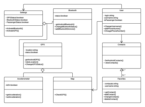 small resolution of class diagram