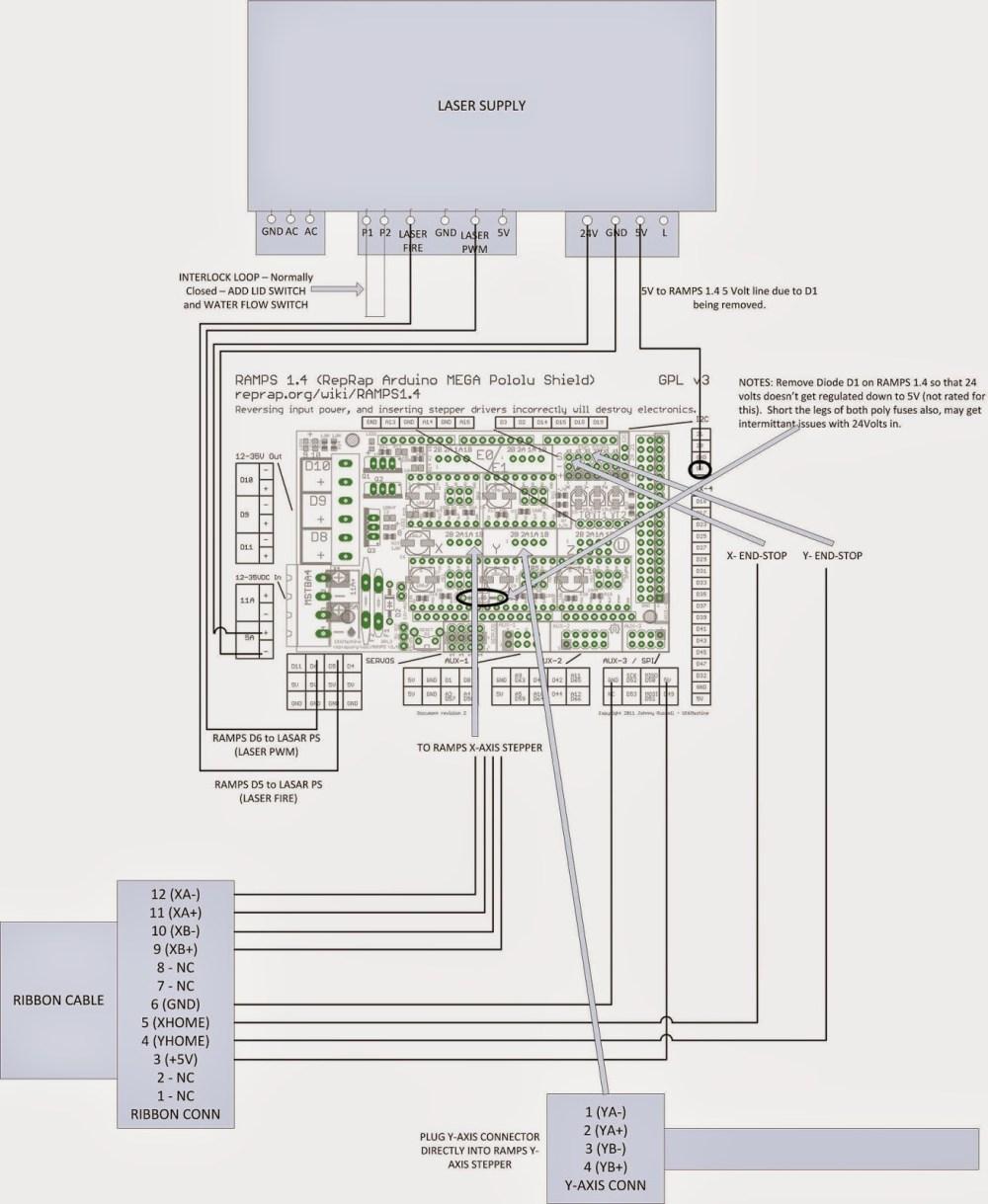 medium resolution of wiring diagram ramps pinout