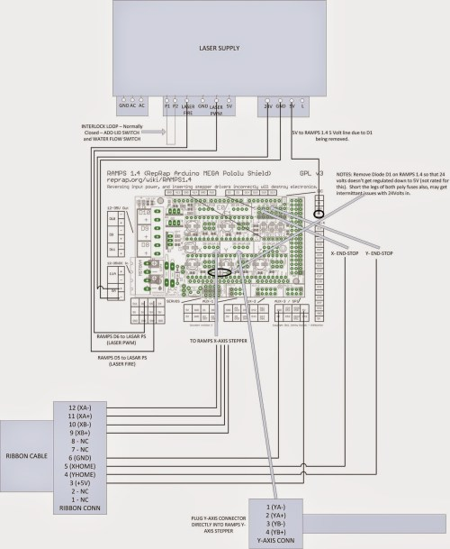 small resolution of wiring diagram ramps pinout