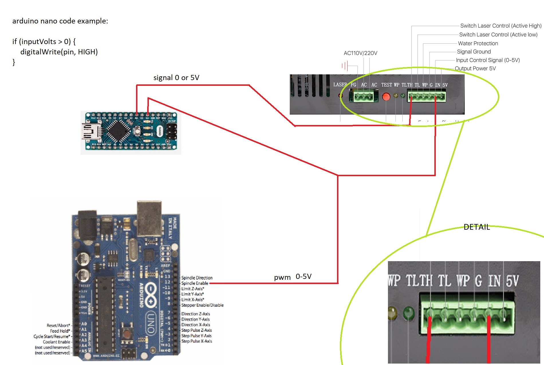 hight resolution of how to connect a co2 laser power supply to arduino issue 1263 co2 laser wiring diagram