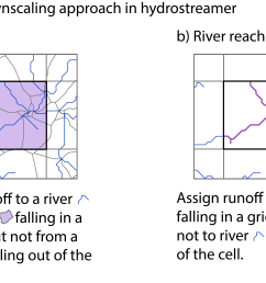 downscaling in hydrostreamer can be done either using river segment lines or by their catchment areas this is an example in case of a gridded runoff  [ 5290 x 3613 Pixel ]