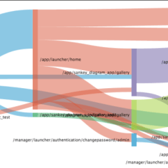 How To Do A Sankey Diagram 2000 Jeep Cherokee Headlight Wiring Alluvial Vs Issue 11 Corybrunson Enter Image Description Here