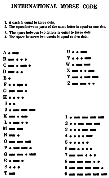 PythonPals/The Morse Code Mystery.md at master · edent