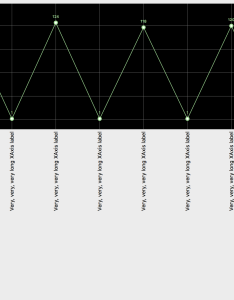 Image of yaktocat also padding spacing when rotating  axis labels degrees issue rh github