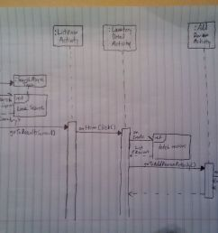 main sequence diagram for use case 2 [ 2560 x 1920 Pixel ]