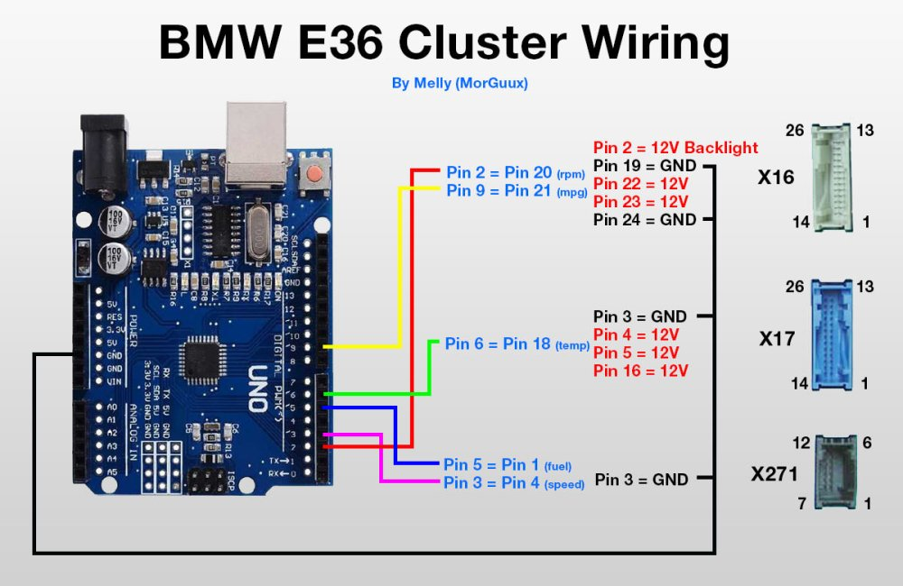 medium resolution of bmw e36 cluster wiring wiring diagram data val bmw e36 instrument cluster wiring bmw e36 cluster