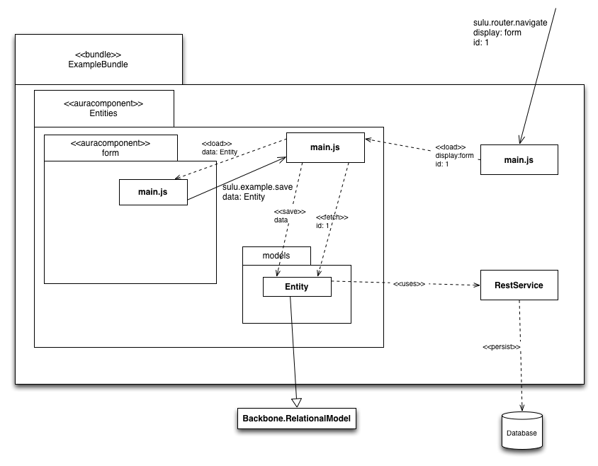 front end diagram pioneer deh 2800mp wiring docs det 003 frontend md at master sulu github architecture