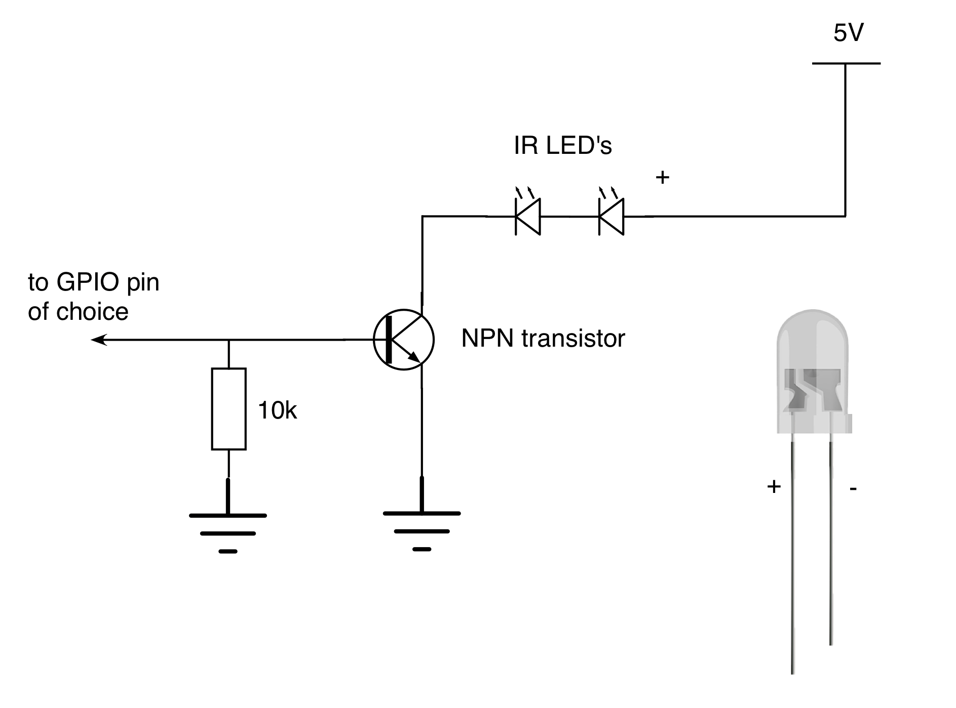 wiringpi lcd clock