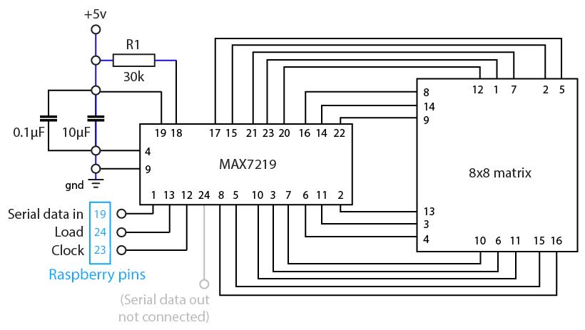 MAX7219 Led Matrix · AiGreek/Raspberry-Scripts Wiki · GitHub