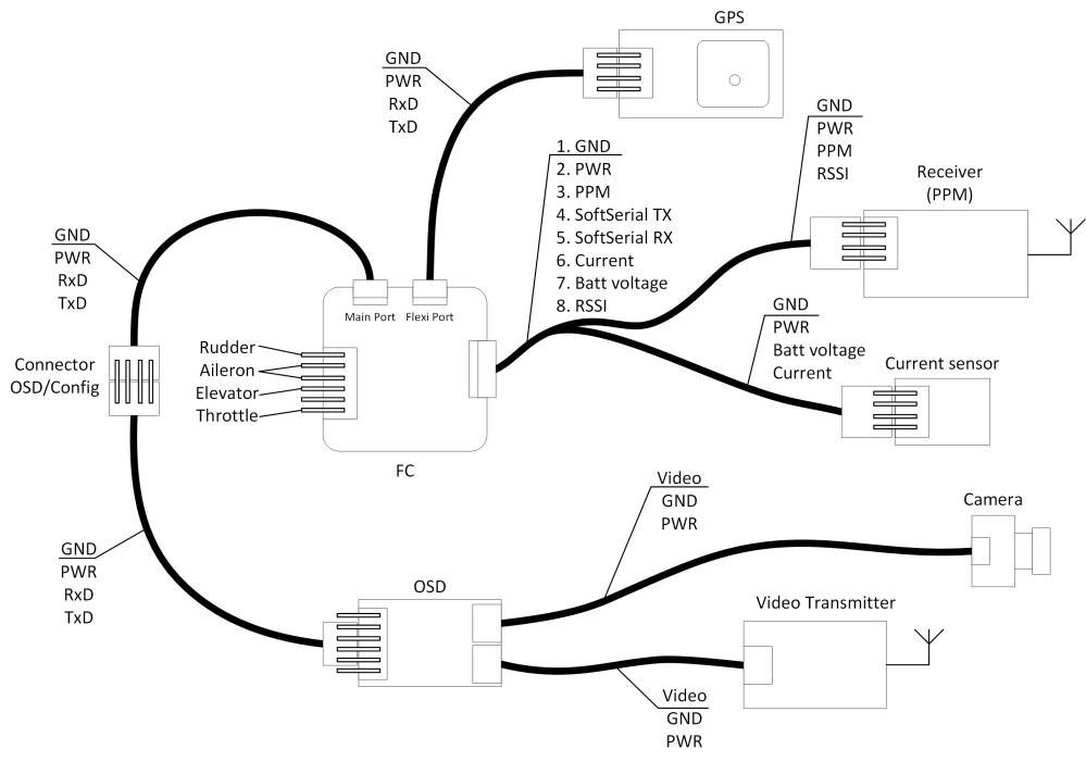 medium resolution of howto cc3d flight controller minimosd gps and ltm telemetry for cc3d librepilot wiring diagram cc3d gps wiring diagrams