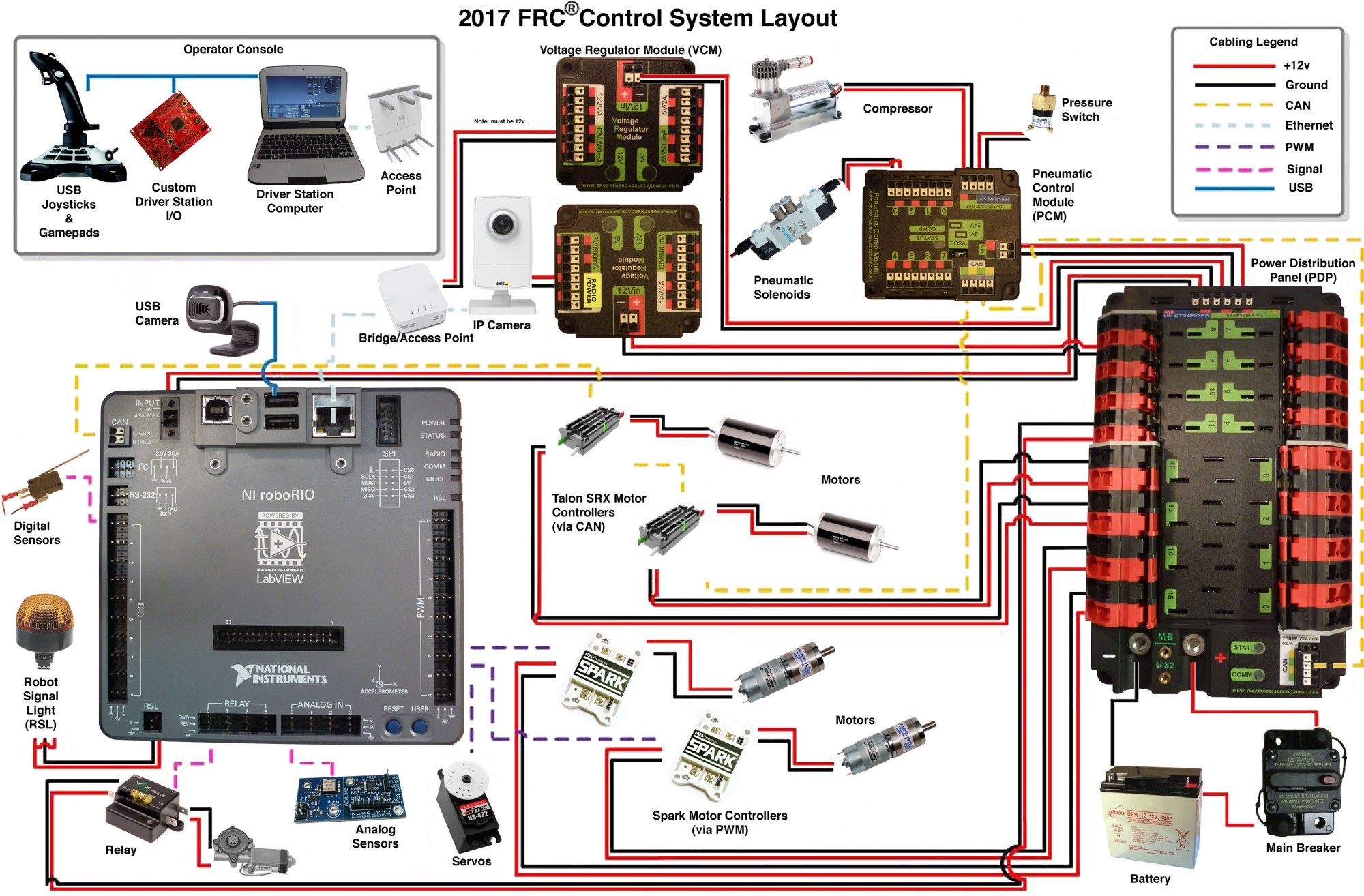 hight resolution of frc roborio wiring diagram wiring diagram log frc roborio wiring diagram
