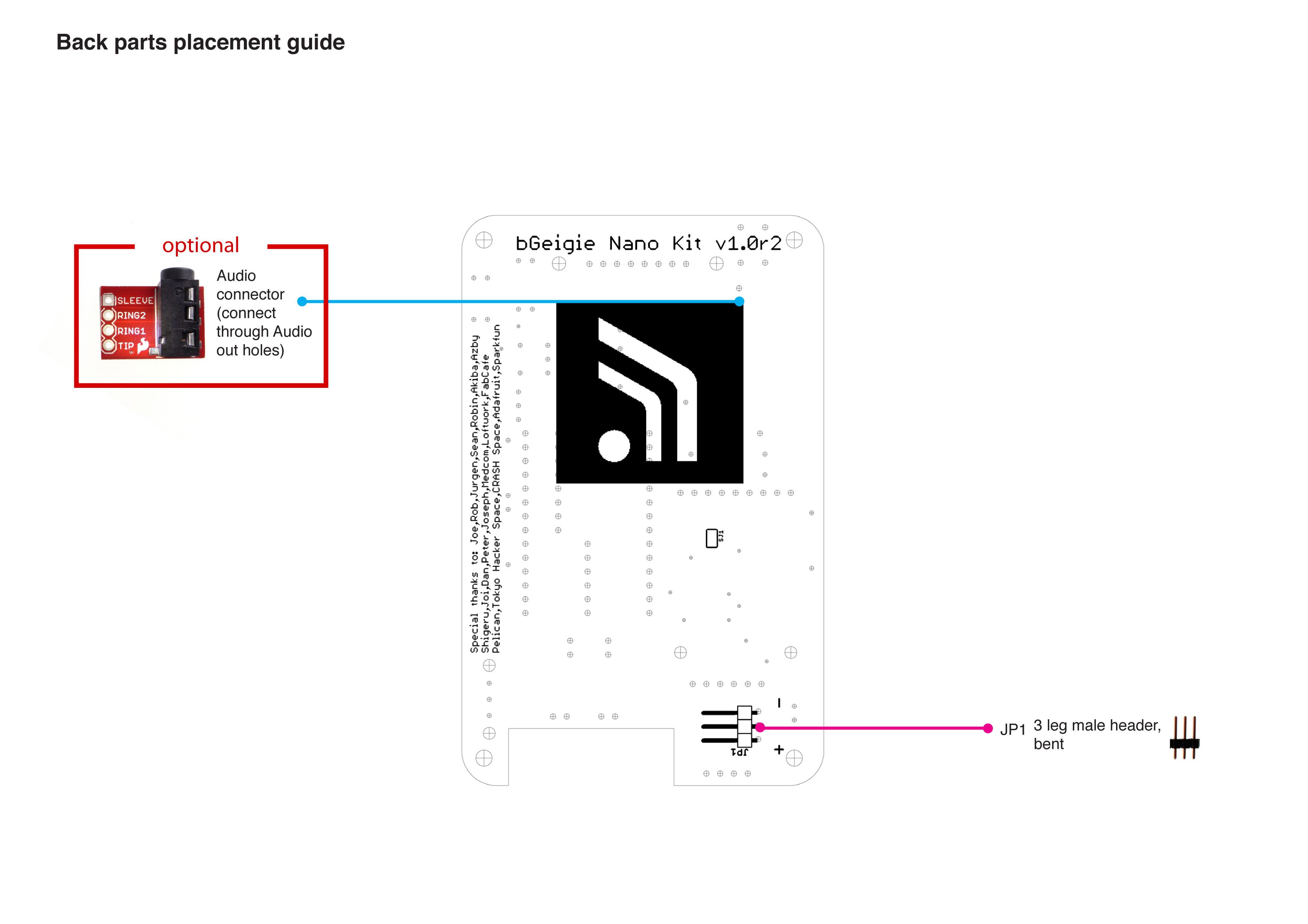 NANO MANUAL · Safecast/bGeigieNanoKit Wiki · GitHub