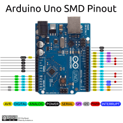 Arduino Mega 2560 Pin Diagram 7n Wiring R3 Pinout  Download Free Games