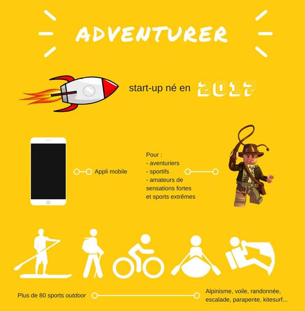 outdsoor et aventure