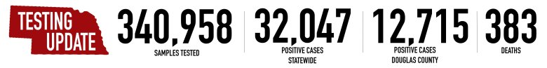 https://i0.wp.com/campaign-image.com/zohocampaigns/3946000026152004_zc_v3_1598364437750_8.25.20_newsletter_stat_banner.jpg?w=780&ssl=1
