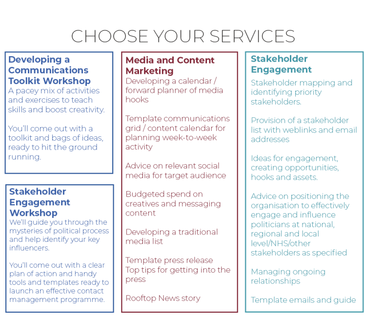 Pick and choose the communications services that you need for your charity comms camapign