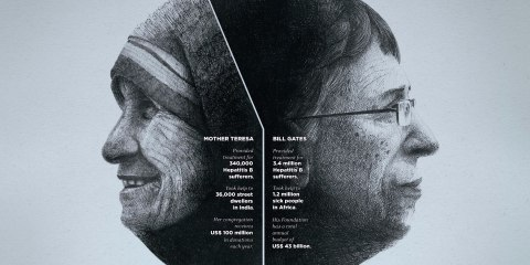 Forbes Magazine: Mother Teresa & Bill Gates