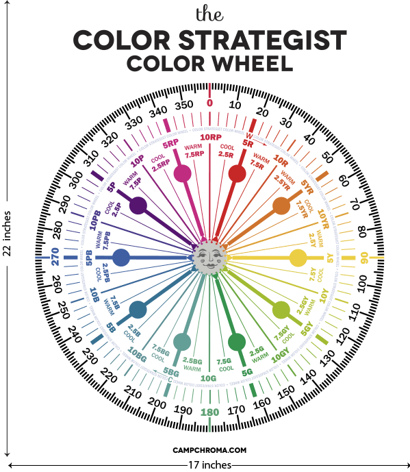 Color Strategist Color Wheel