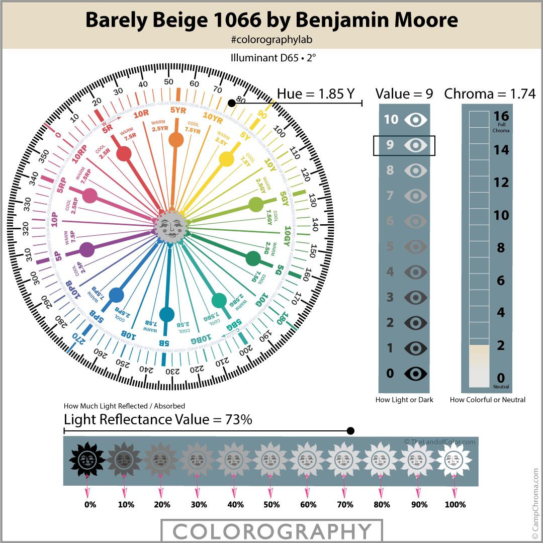 Barely Beige 1066 by Benjamin Moore