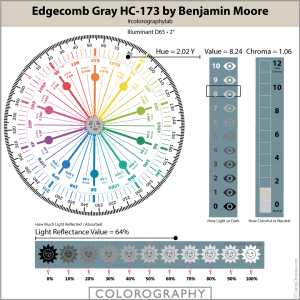 Edgecomb-Gray-HC-173-by Benjamin Moore