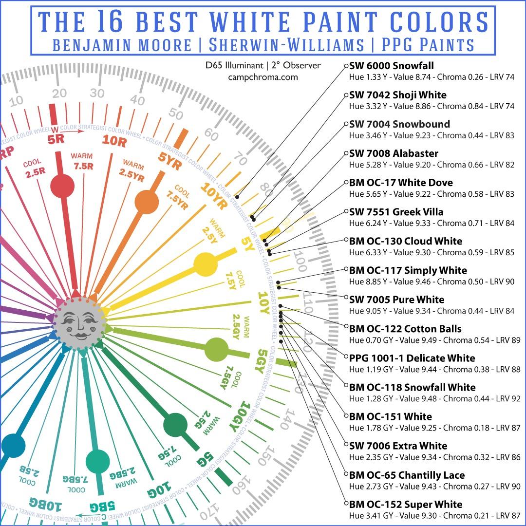 The-16-Best-White-Paint-Colors
