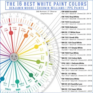 The-16-Best-White-Paint-Colors